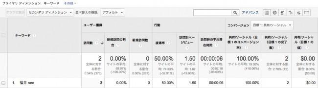 オーガニック検索トラフィック2_-_Google_Analytics