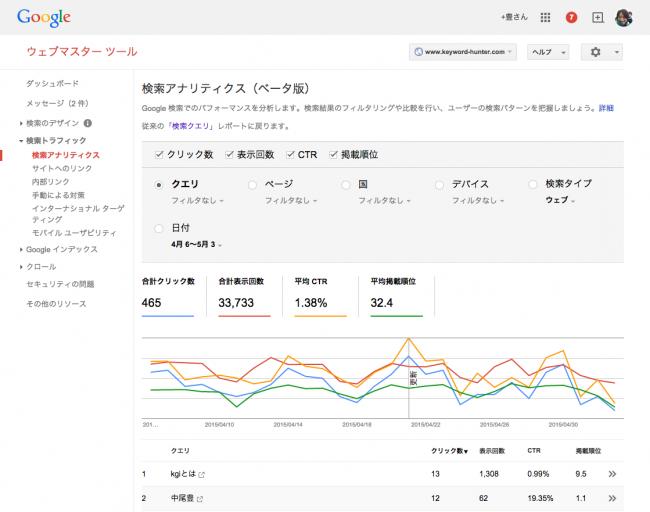 ウェブマスターツール 検索アナリティクス