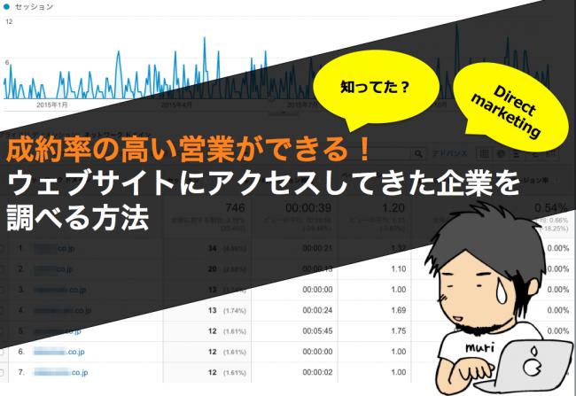 Google Analytics カスタムレポート