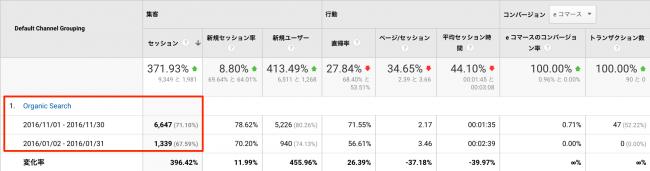 %e3%82%aa%e3%83%bc%e3%82%ab%e3%82%99%e3%83%8b%e3%83%83%e3%82%af%e3%82%b5%e3%83%bc%e3%83%81%e7%b5%90%e6%9e%9c