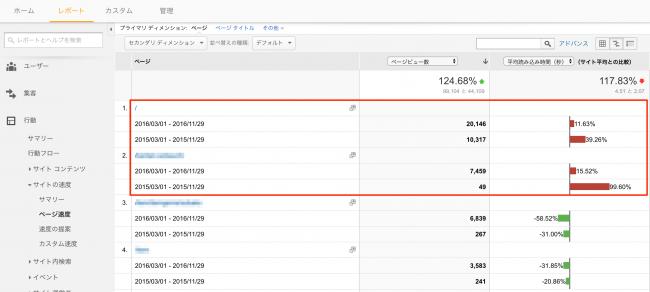 Google Analytics ページの速度改善